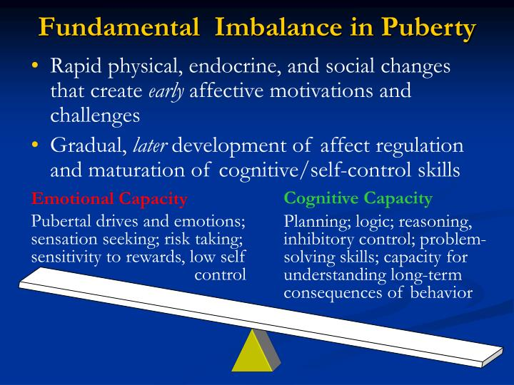 Fundamental  Imbalance in Puberty