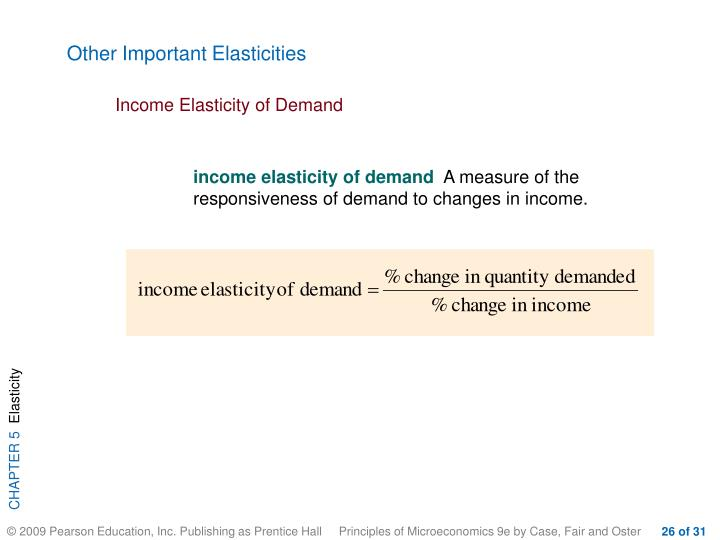 Other Important Elasticities