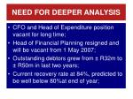 need for deeper analysis2