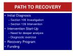 path to recovery