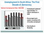 unemployment in south africa the first decade of democracy