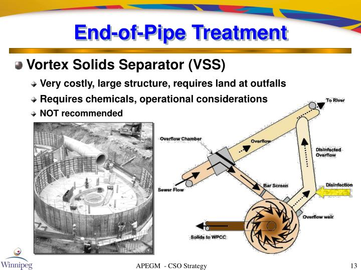End-of-Pipe Treatment