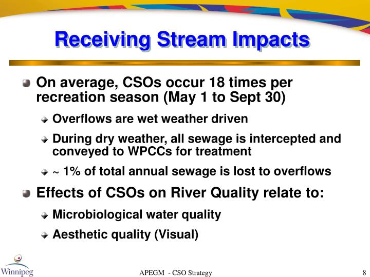 Receiving Stream Impacts