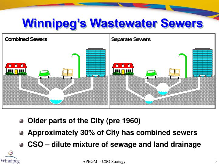 Winnipeg's Wastewater Sewers