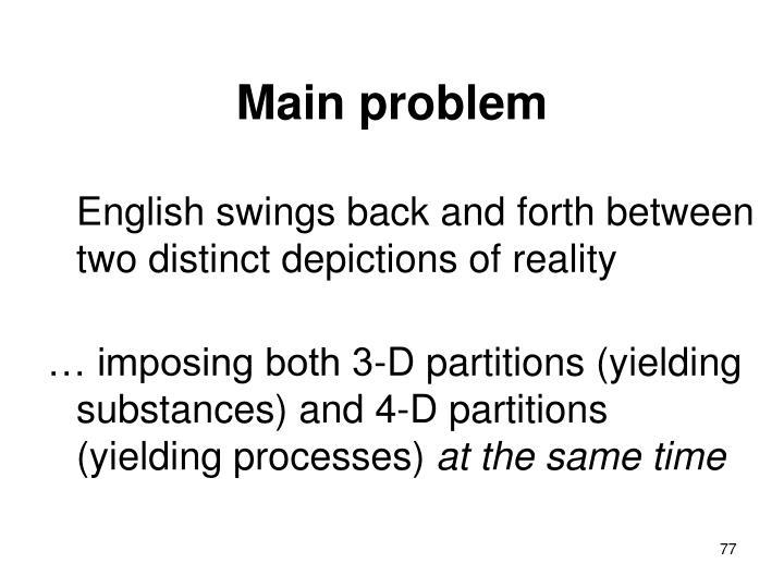 Main problem