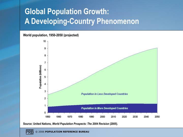 Global Population Growth: