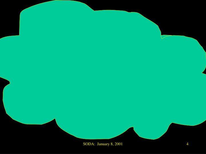 SODA:  January 8, 2001