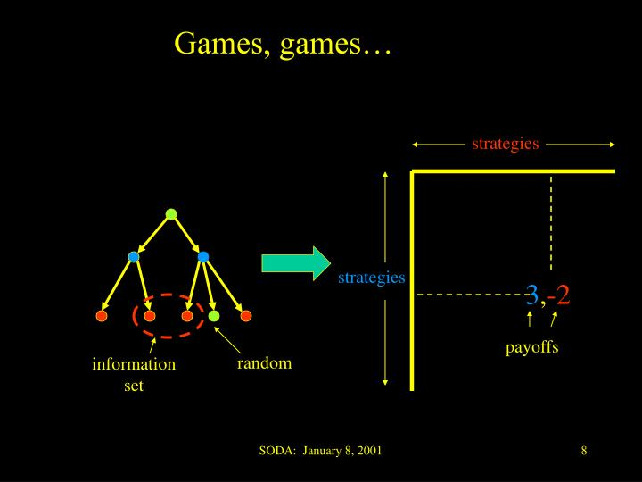 Games, games…