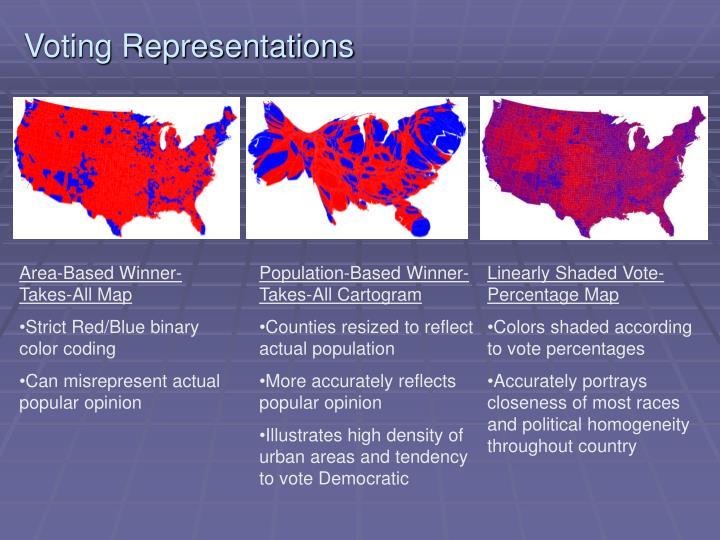 Voting representations