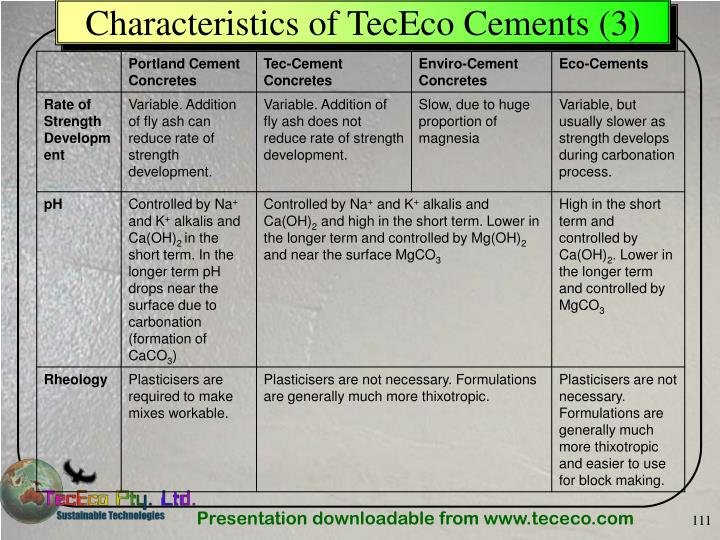 Characteristics of TecEco Cements (3)