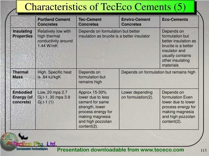 Characteristics of TecEco Cements (5)