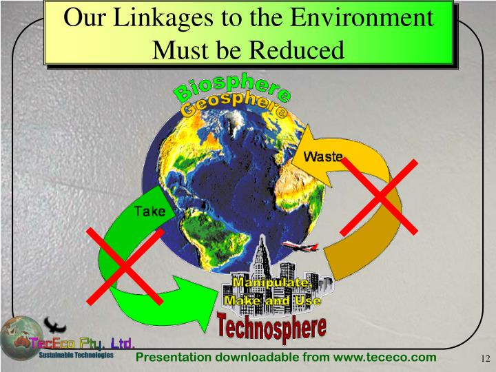 Our Linkages to the Environment Must be Reduced