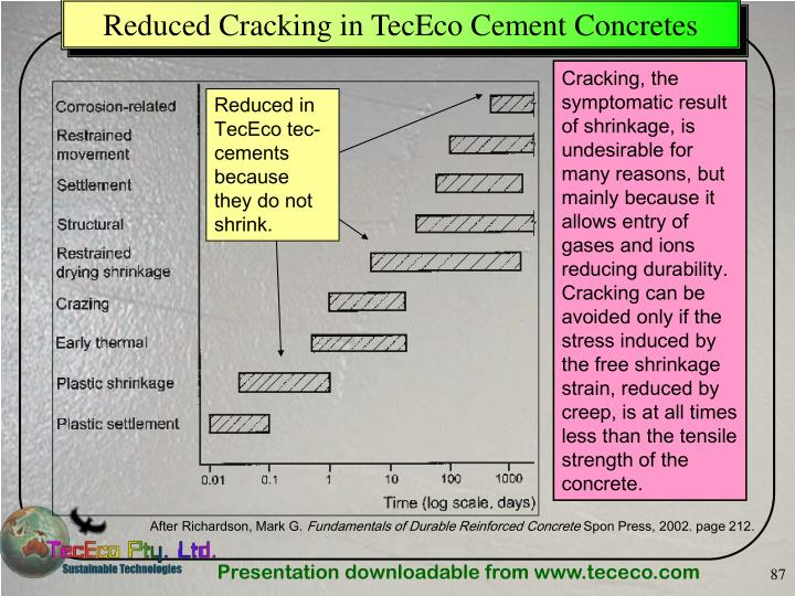 Reduced Cracking in TecEco Cement Concretes