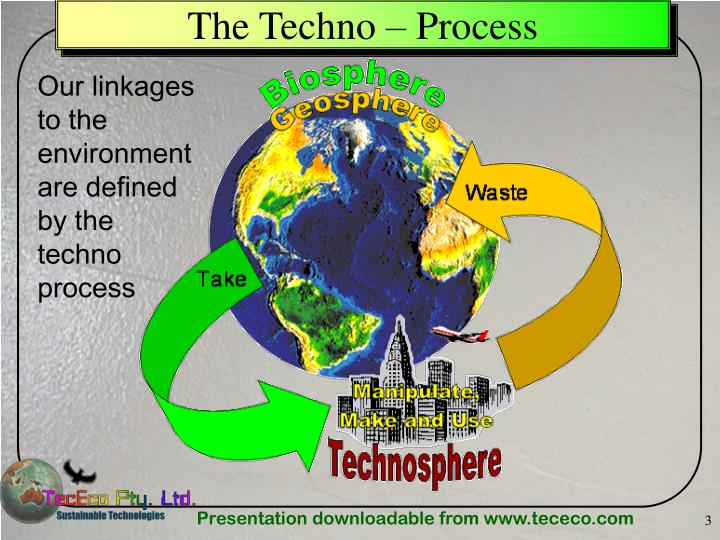 The techno process