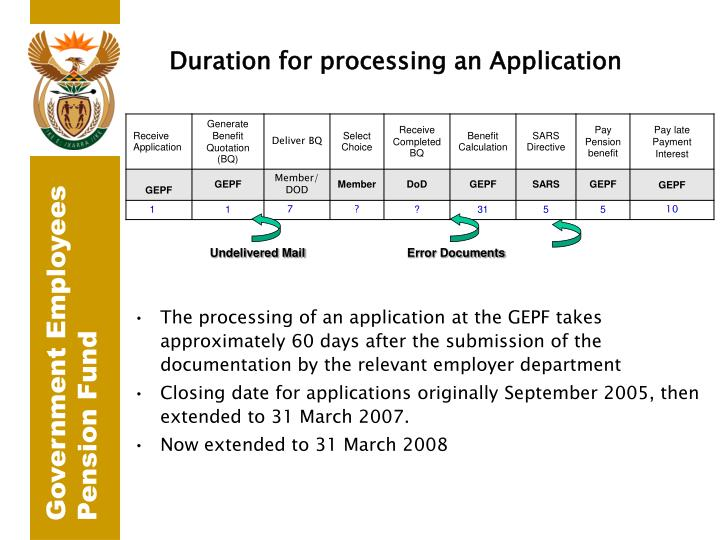 Duration for processing an Application