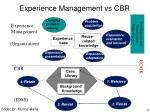 experience management vs cbr