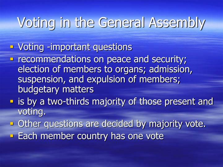Voting in the General Assembly
