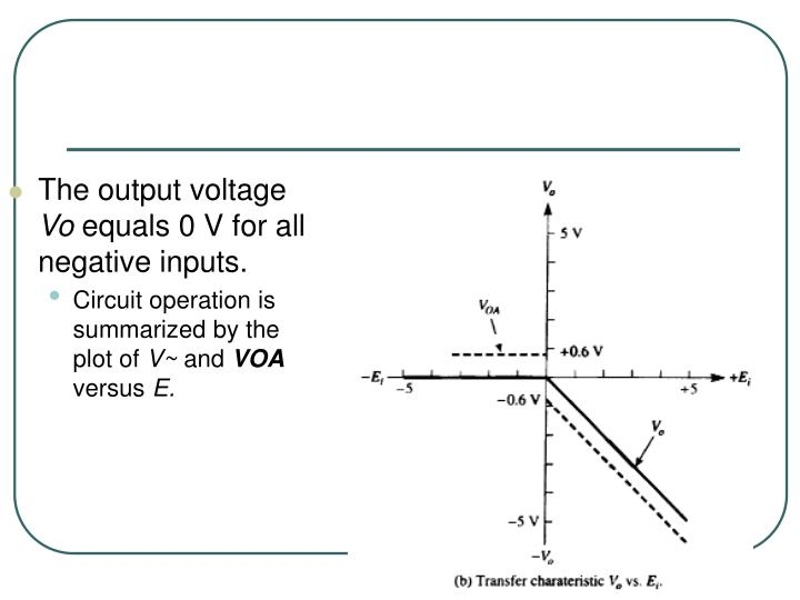 The output voltage