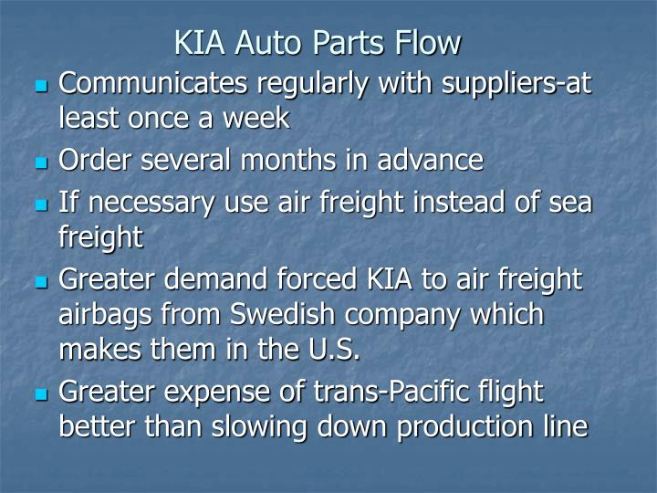 KIA Auto Parts Flow