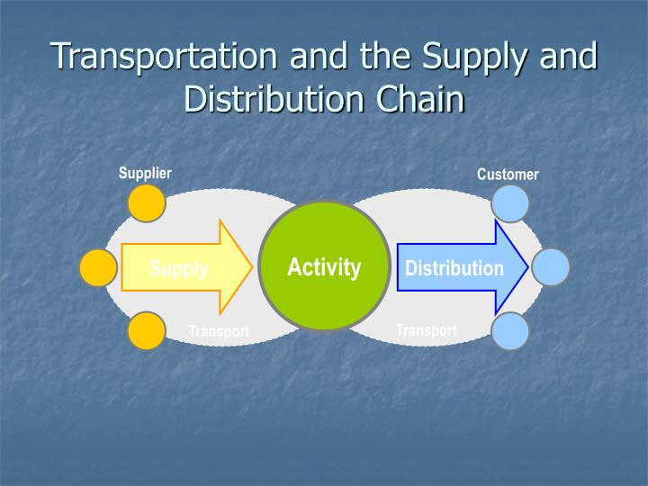 Transportation and the Supply and Distribution Chain