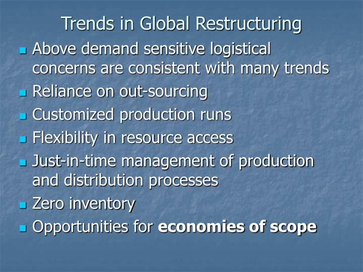 Trends in Global Restructuring