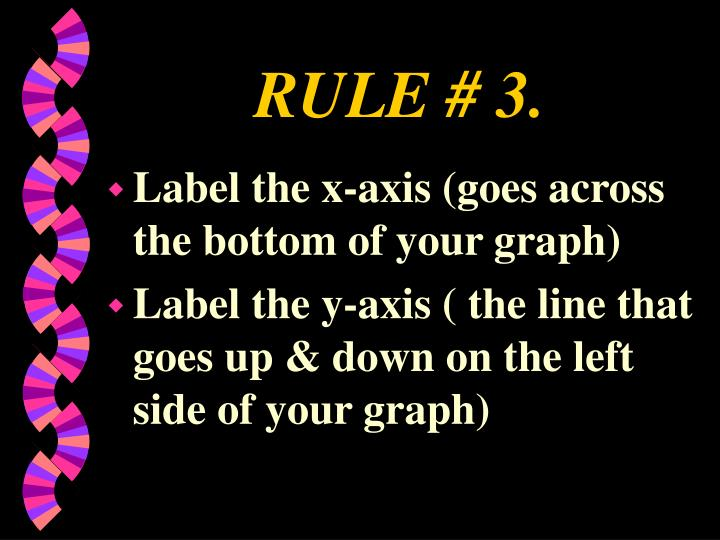 RULE # 3.