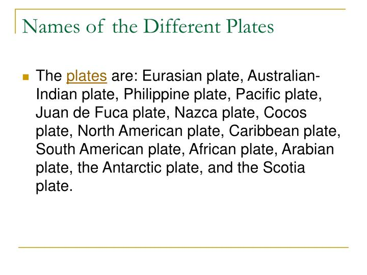 Names of the Different Plates