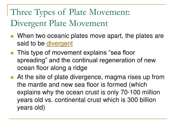 Three Types of Plate Movement: Divergent Plate Movement
