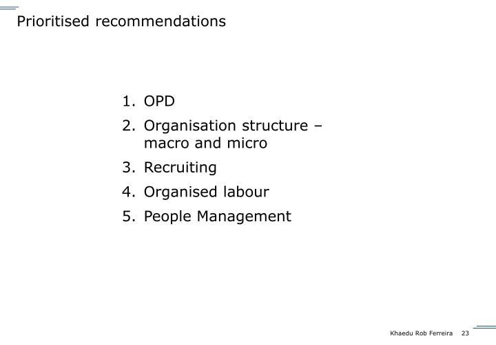 Prioritised recommendations