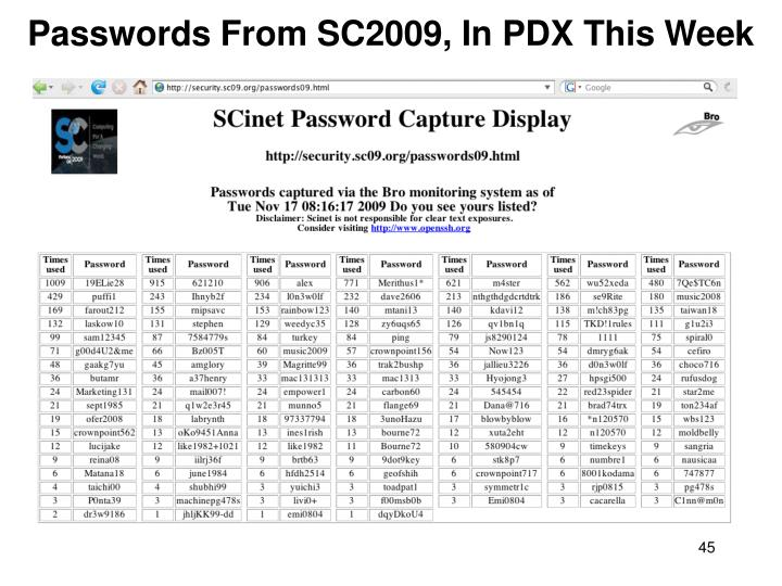 Passwords From SC2009, In PDX This Week