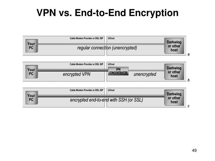 VPN vs. End-to-End Encryption