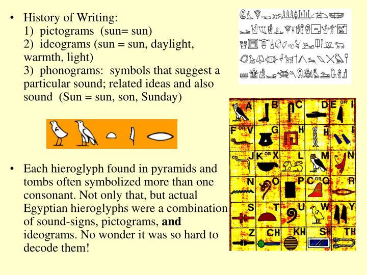 History of Writing: