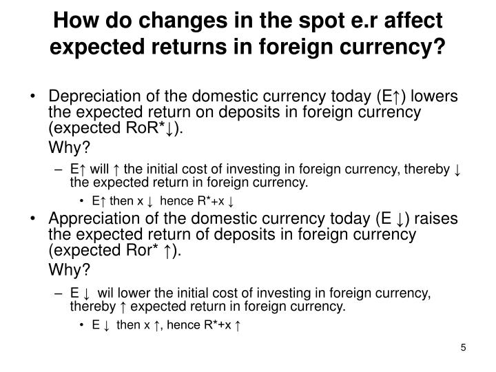 How do changes in the spot e.r affect expected returns in foreign currency?