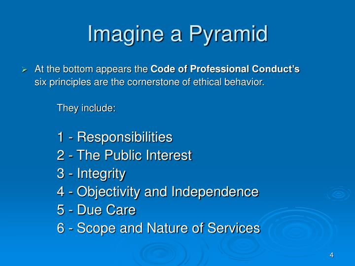 Imagine a Pyramid