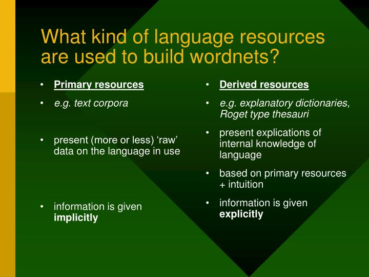 What kind of language resources are used to build wordnets