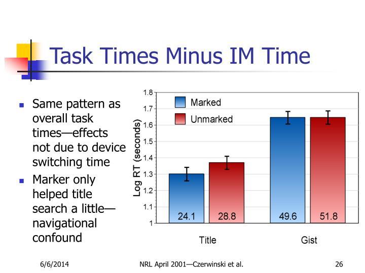 Task Times Minus IM Time