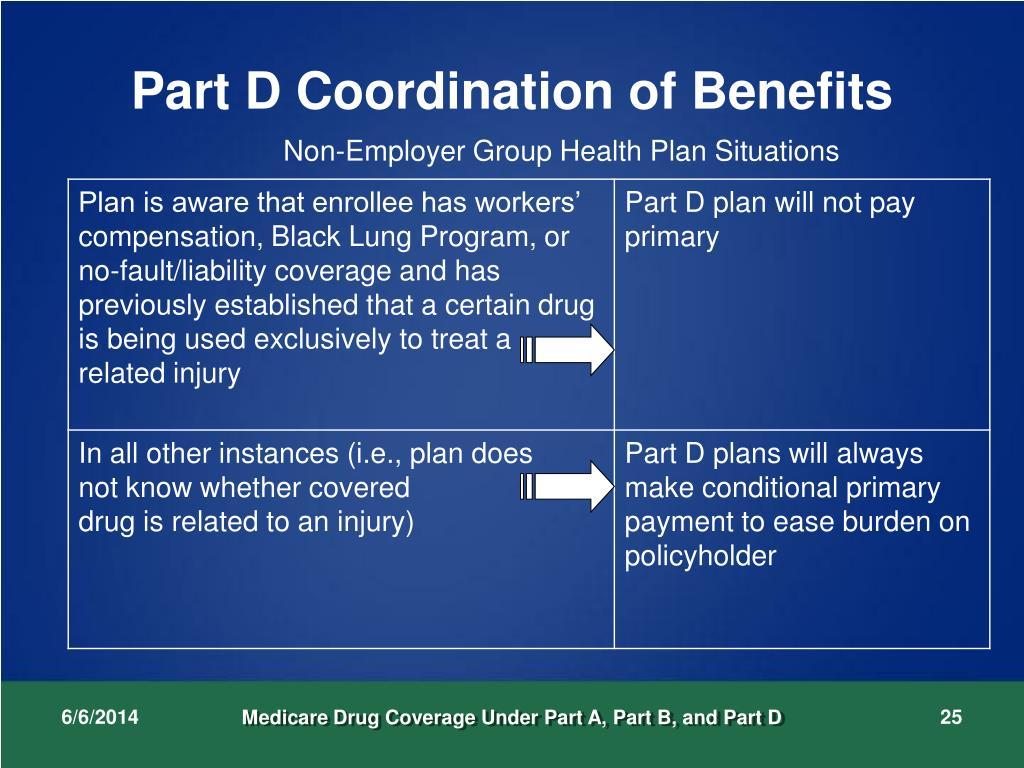 PPT - Medicare Drug Coverage Under Part A, Part B, and ...