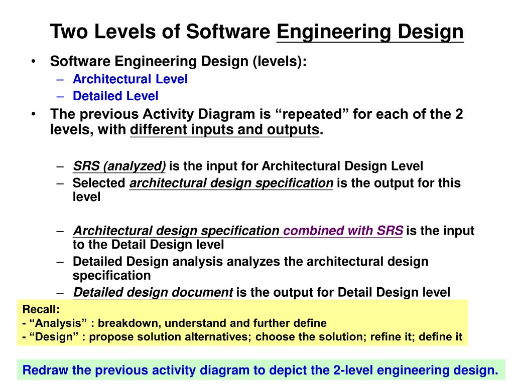 Ppt Software Design Process Powerpoint Presentation Free Download Id 1282574