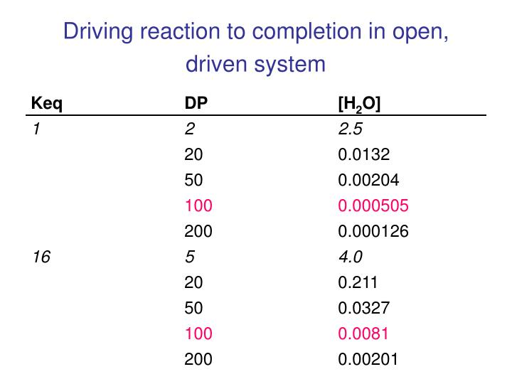 Driving reaction to completion in open, driven system