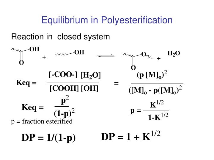 Equilibrium in Polyesterification