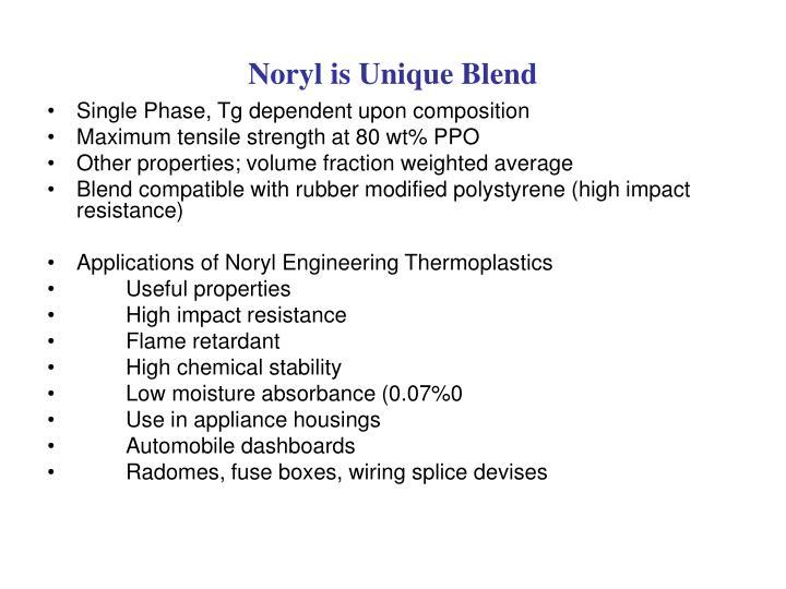 Noryl is Unique Blend