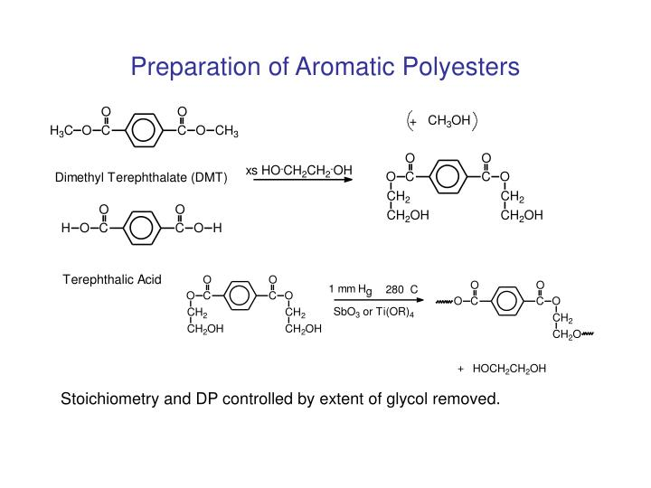 Preparation of Aromatic Polyesters