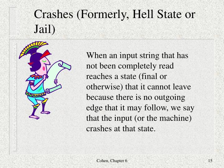 Crashes (Formerly, Hell State or Jail)