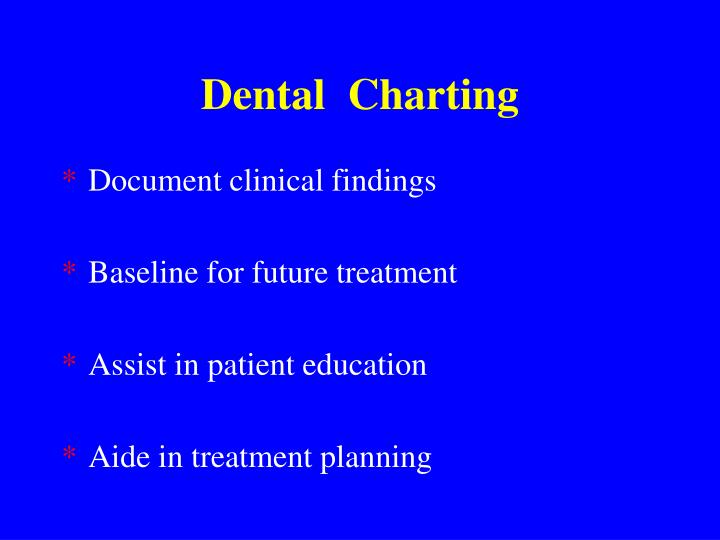 dental charting n.