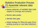 statistics production process 3 assemble relevant data