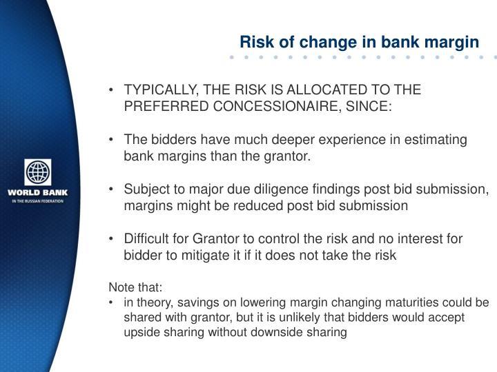 Risk of change in bank margin