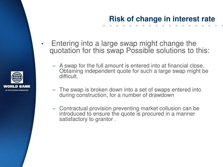 Risk of change in interest rate