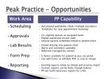 peak practice opportunities