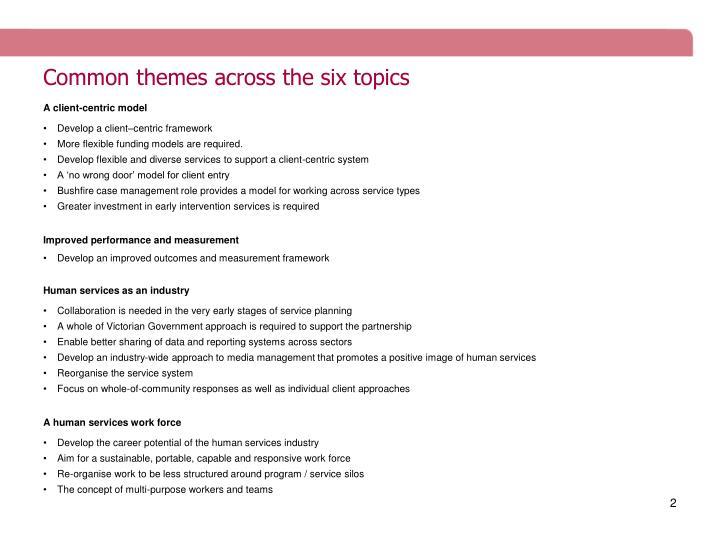 Common themes across the six topics