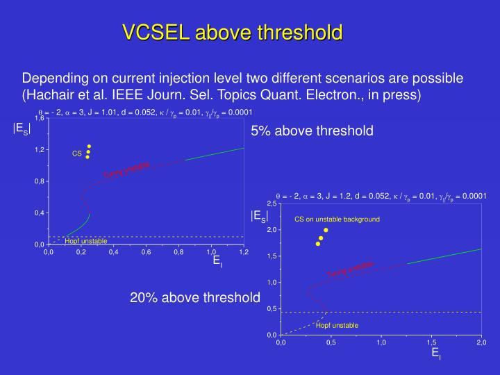 VCSEL above threshold